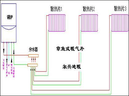 暖气管道安装规范:给您一个舒心暖心之家