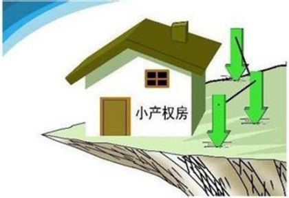 小产权房能向银行贷款吗?