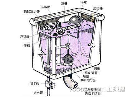 格力空调优缺点,格力三匹空调价格