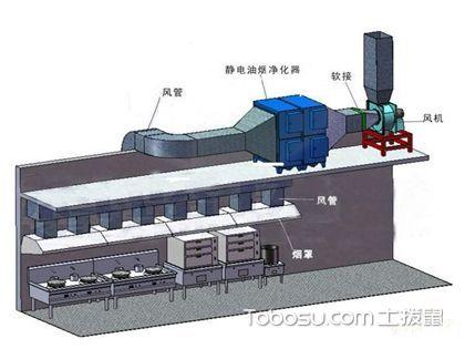 u型螺栓规格尺寸,u型螺栓技术要求