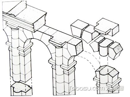 古典建筑元素有哪些?在室內設計中如何運用?
