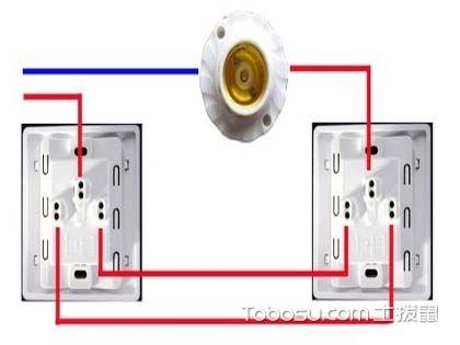电工安全无小事,家装布线要注意什么?