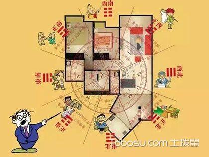 """住宅财位风水图解,""""八宅派""""确定家居财位"""