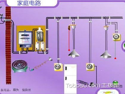 家装电路安装知识 每一点都影响用电安全