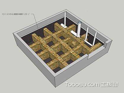 105平三室一厅装修费用估算105平三室一厅装修须要多少钱
