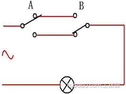 雙控開關怎么接?三種雙控開關電路圖詳解