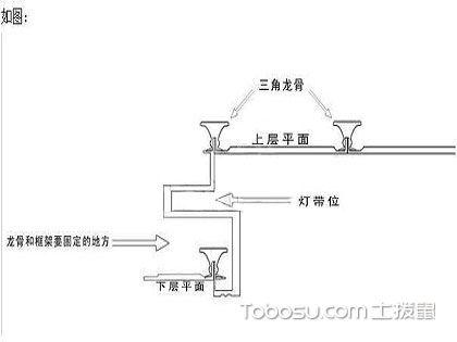 集成吊頂安裝步驟,看懂這些你也可以是技術達人