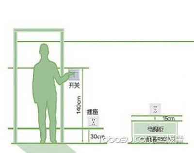 插座、开关的高度设置,这些规范要遵守
