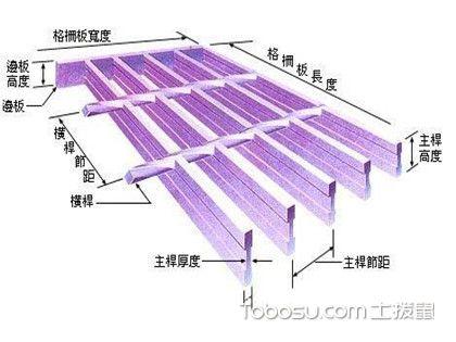 关于格栅板标准,你知道多少?