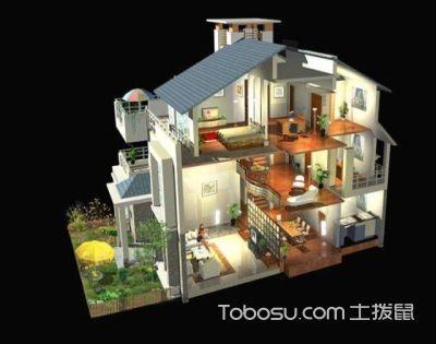 了解立面图和剖面图的区别,更容易看懂房屋构造!
