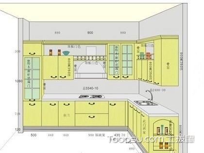 学画橱柜设计图纸,让橱柜更实用