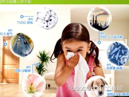 室内装修污染有哪些?安全材料选择很重要