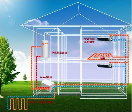 【地源热泵系统】地源热泵系统的概念_分类_优缺点_图片