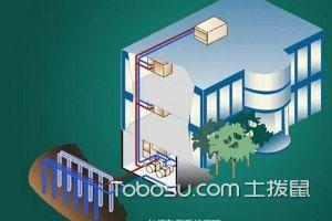 地源热泵系统
