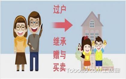 房产过户费用怎么算?房产过户费用有哪些部分组成?