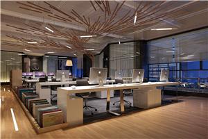 公司辦公室風水