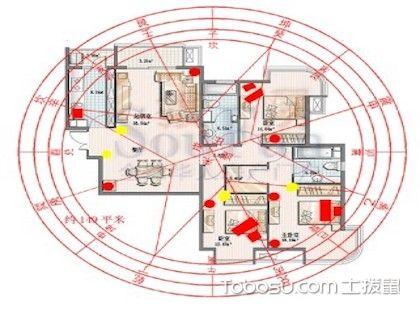 装修房子有什么风水禁忌,是你必须知道的?