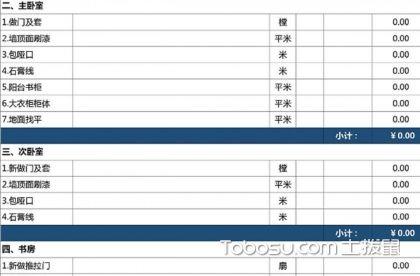 工程装修预算表详细介绍,教你怎么看预算表
