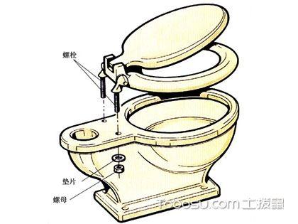 坐便器如何更换马桶盖?如何选购马桶?
