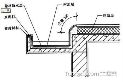 屋面伸缩缝防水处理,伸缩缝漏水解决的办法