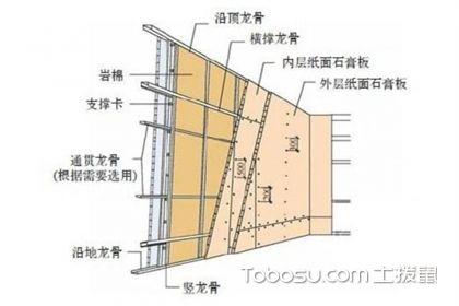 隔墙施工工艺,新型隔板墙施工介绍