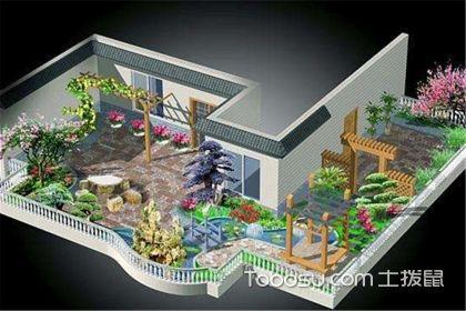 花园设计效果图,花园装修设计图赏析