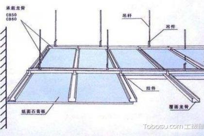 PVC吊顶安装的图解,教你一次学会吊顶安装