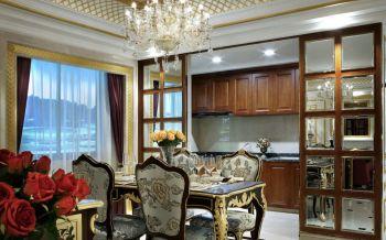 厨房窗帘欧式风格装饰效果图