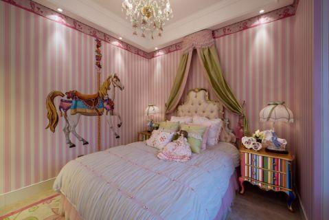 儿童房背景墙欧式风格装饰效果图
