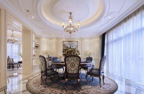 餐厅窗帘欧式风格装修效果图