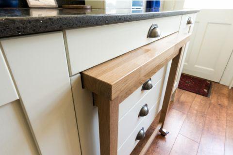 厨房简欧风格装饰效果图