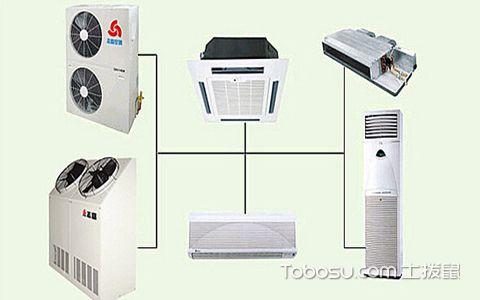 如何选购中央空调
