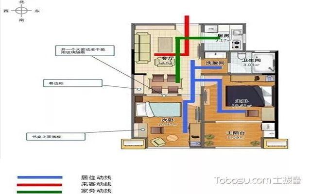 居室空间流线