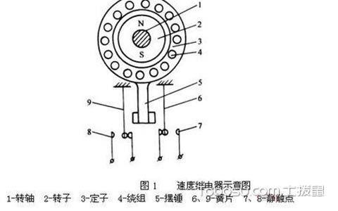 液位继电器原理图