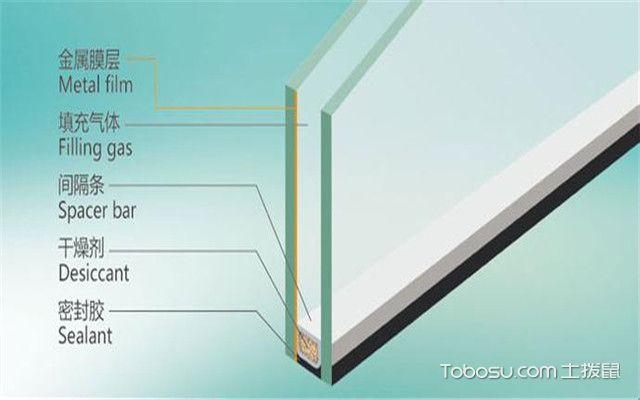 什么是双层中空玻璃——隔音