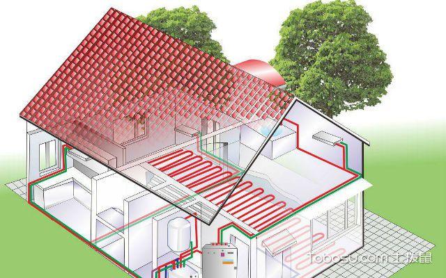 地源热泵系统好用吗优点
