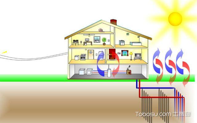地源热泵系统好用吗定义