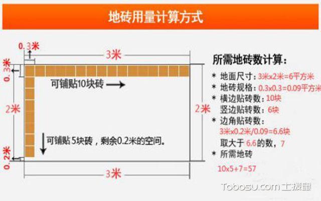 北京115平米房装修预算