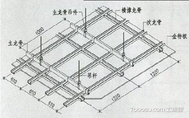 吊顶龙骨结构图