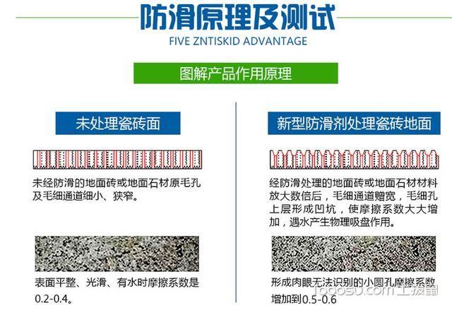什么是瓷砖防滑剂