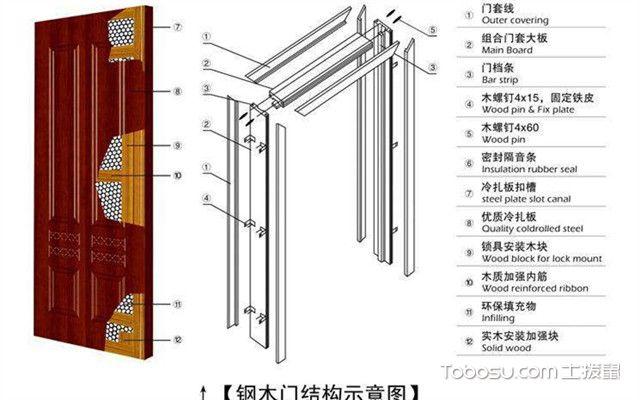木门安装方法图解