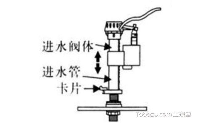 坐便器水位高低怎么调节