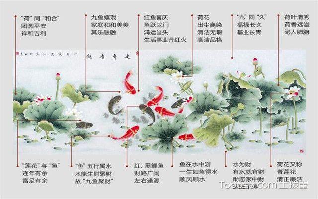 九鱼图中的黑鱼意义