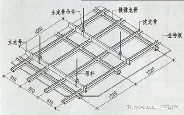 塑扣板吊顶安装图解