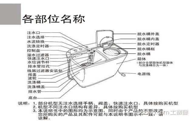 双桶洗衣机拆卸图解各个构造