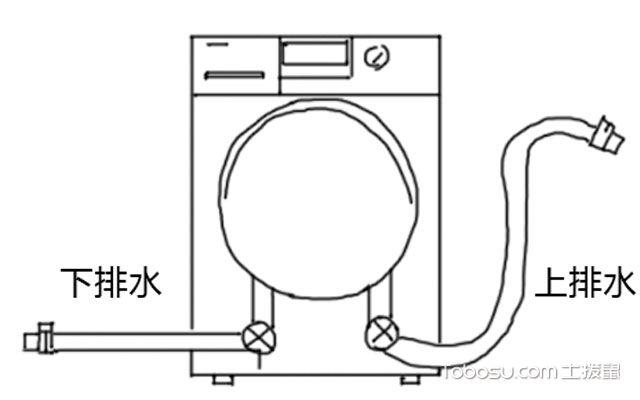 洗衣机上排水和下排水有什么区别