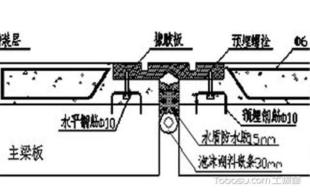 屋面伸缩缝防水处理措施