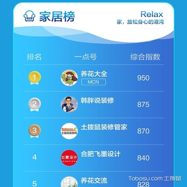 清朗榜榜单