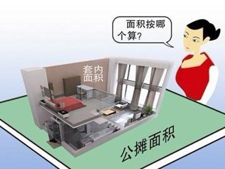 装修房子之前必须学习的一些基本装修知识