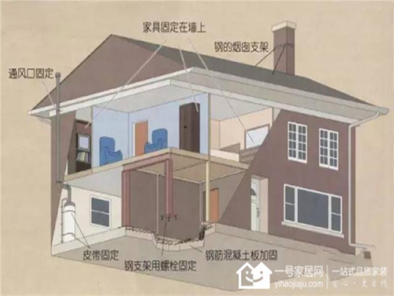 四川九寨沟地震过后,房屋改造怎样做好防震?